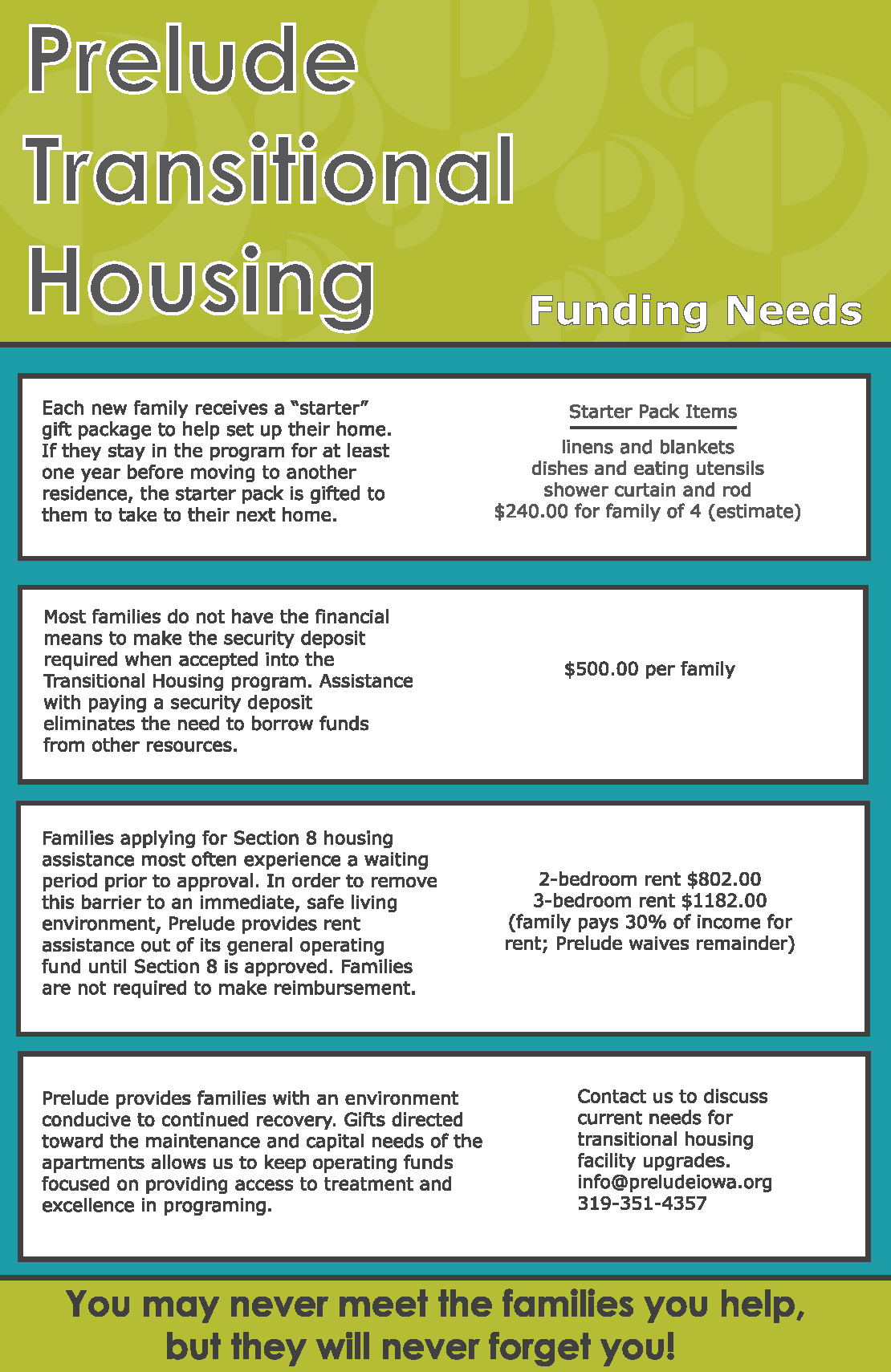 Transitional Housing Needs